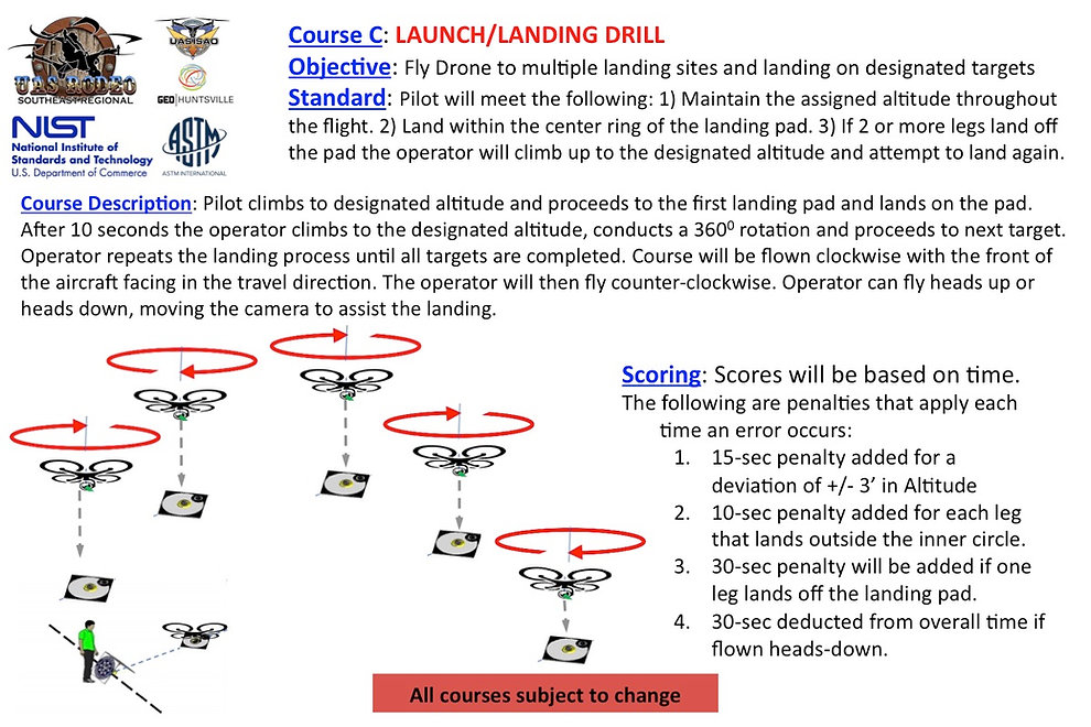 LaunchLandingDrill.jpg