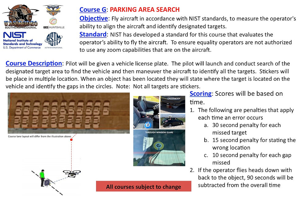 Course G-Parking Area Search.jpg