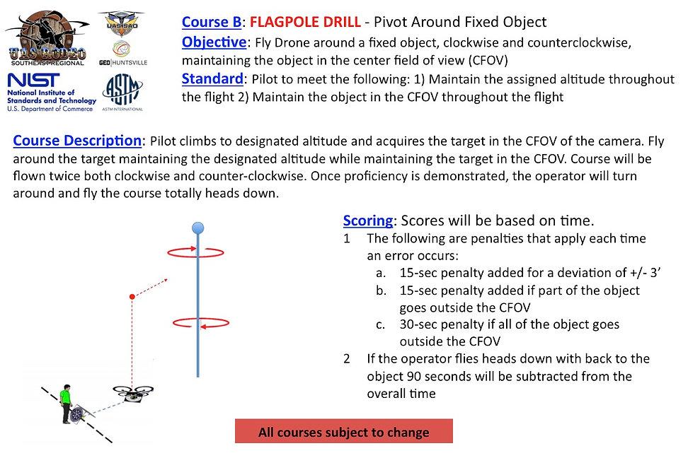FlagPole Course Desc.jpg
