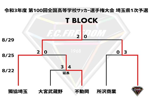 R3選手権トーナメント0829.png