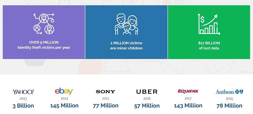 identron why 4 billion.JPG