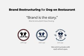 2021_Dog On Restaurant - Brand Brand Res