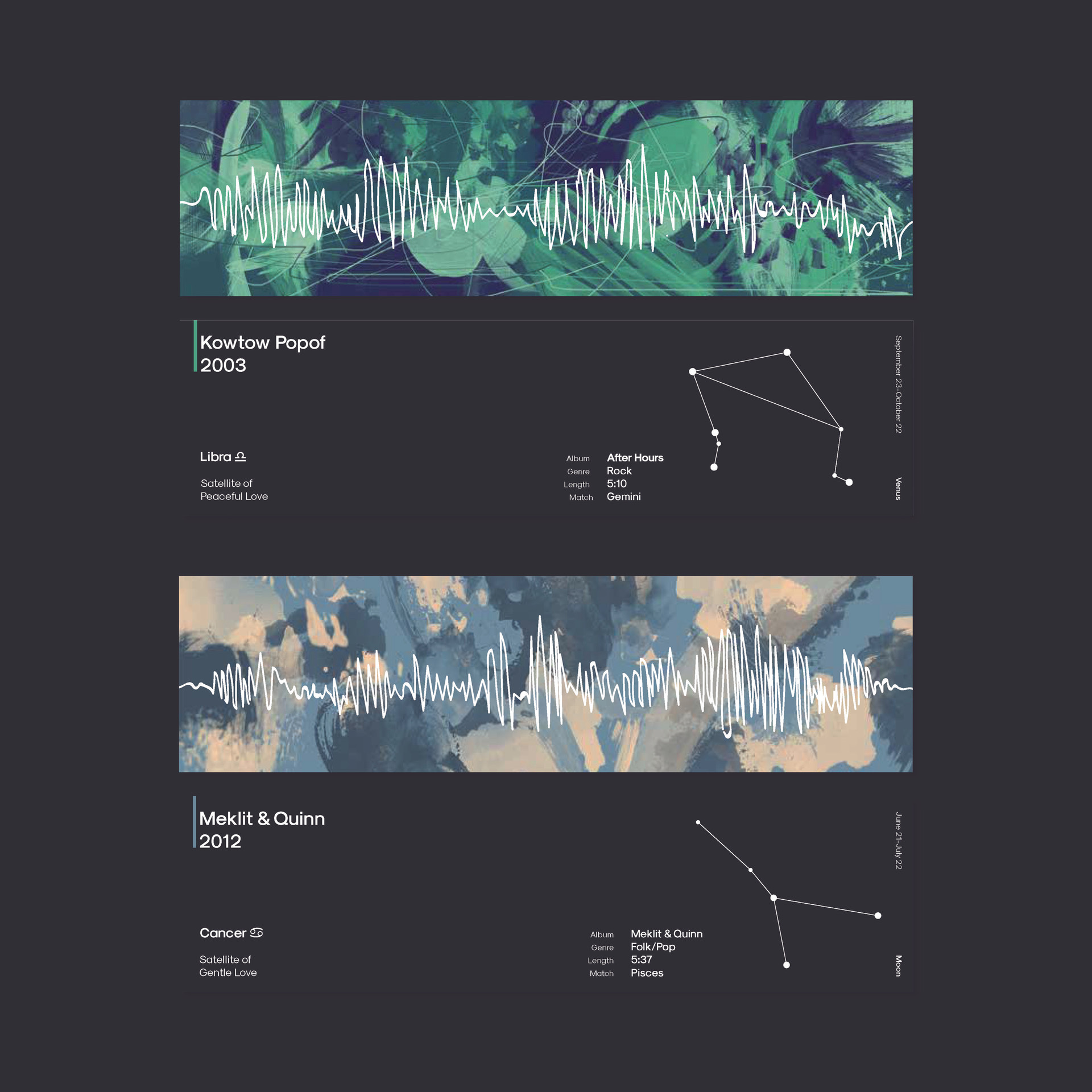 Covers 2003/2012