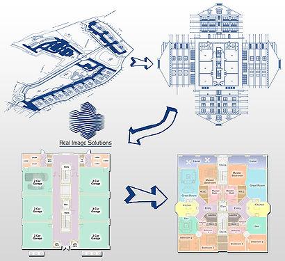 RIS-2D-CAD.jpg