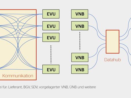 SDAT mit Swisseldex Datahub Tutorial