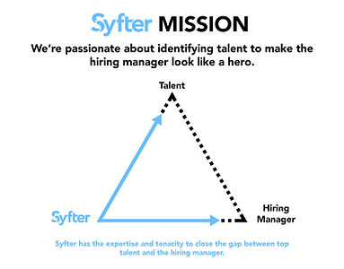 syfter-mission