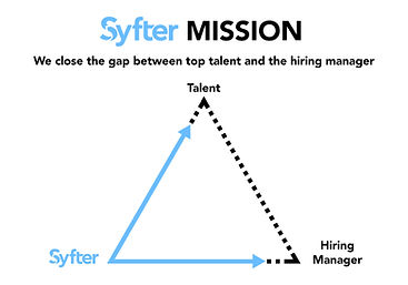 Syfter-mission-statement-short