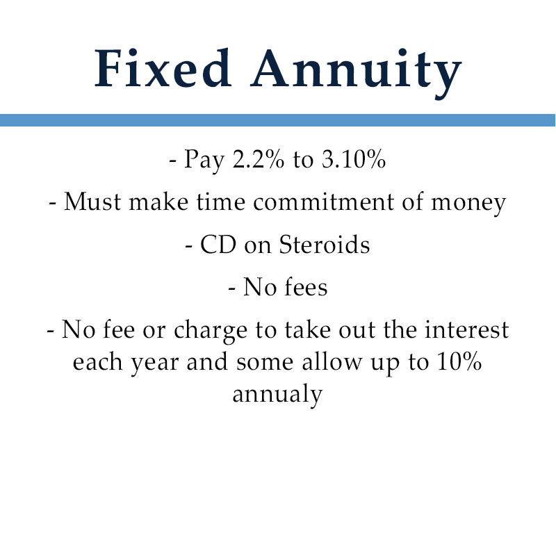 Product Graphics_FixedAnnuity