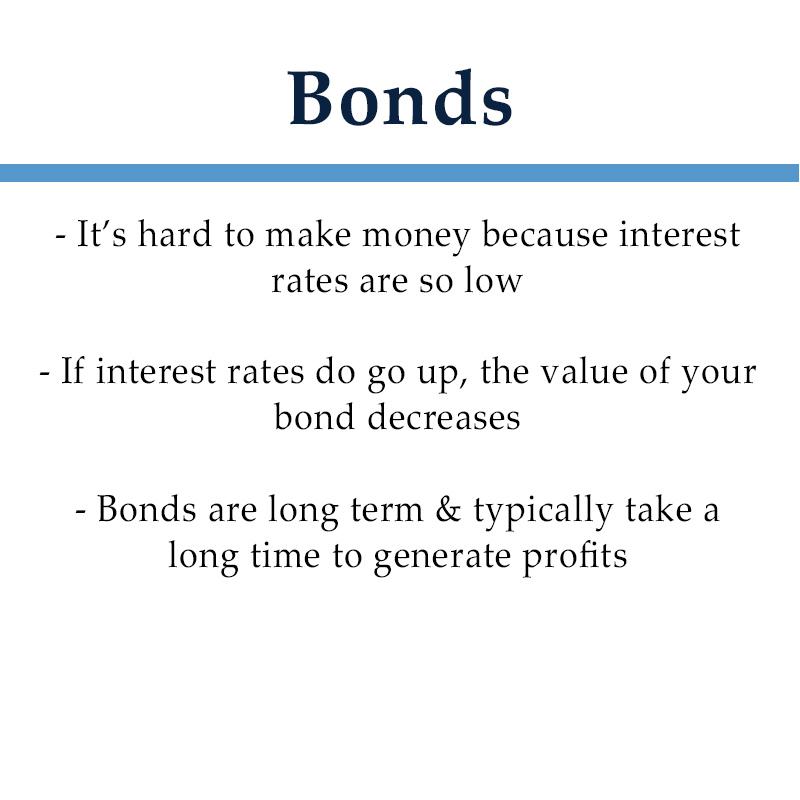 Product Graphics_Bonds