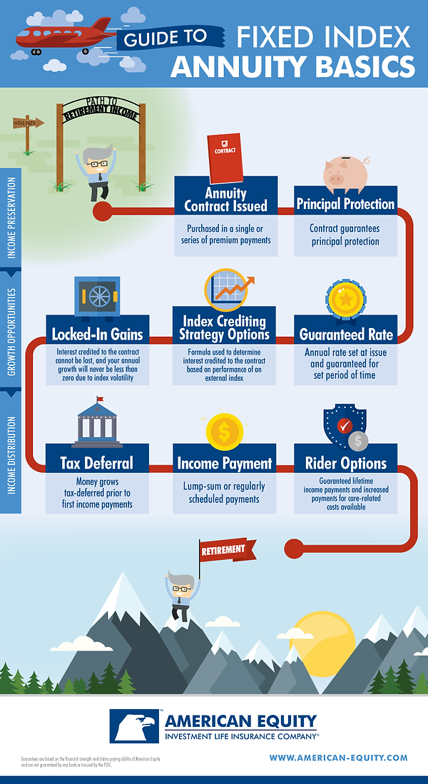 BLOG-0006-02282018-INFOGRAPHIC-AnnuityBa