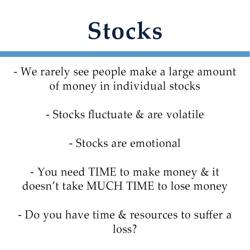 Product Graphics_Stocks