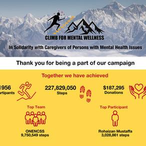 Climb for Mental Wellness Campaign Report