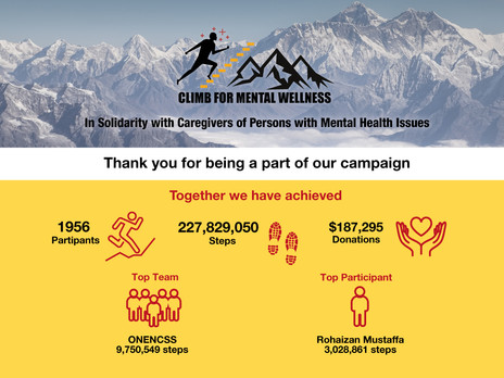 Climb for Mental Wellness Campaign Report