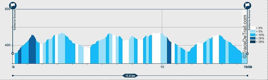 profil 20 km.JPG
