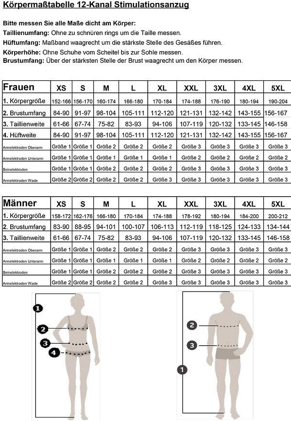 K%C3%B6rperma%C3%9Fe-12-Kanal-Stimulatio