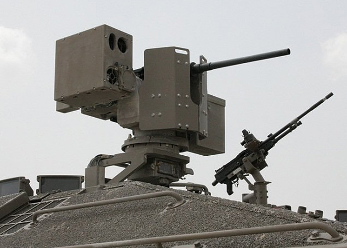 Remote Controlled Weapon Stations