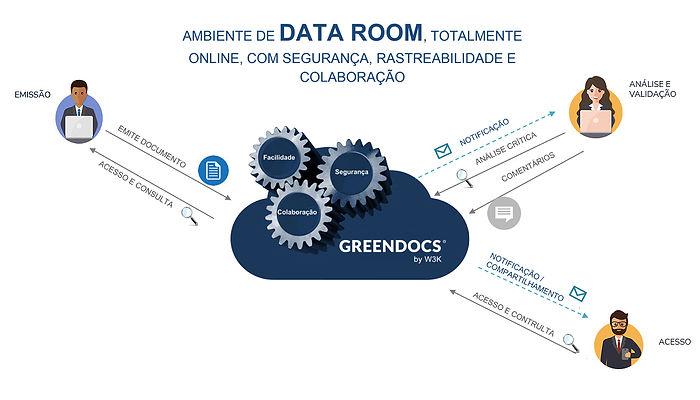 dataroom.jpg