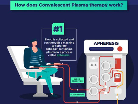 How does Convalescent Plasma therapy work?