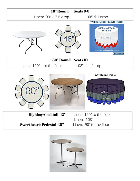 Round Table Chart.jpg