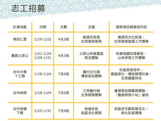"""Vision Youth Action""""2021 Winter Taiwan Project"""""""