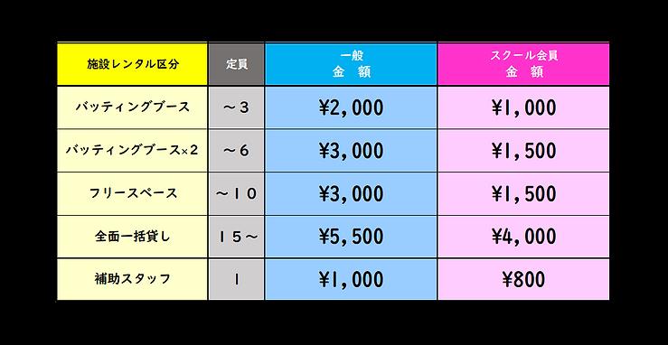 レッツレンタル料金表