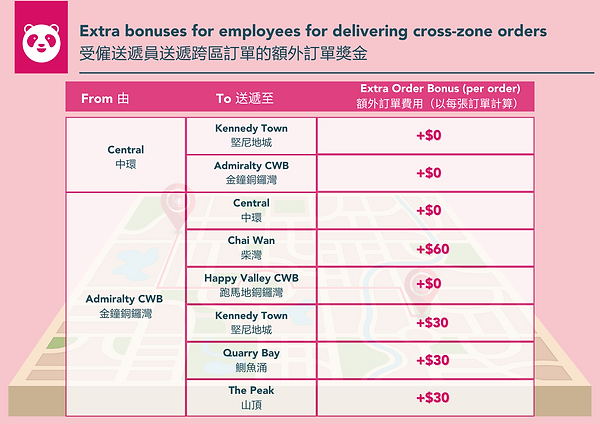 Cross zone delivery (1).png