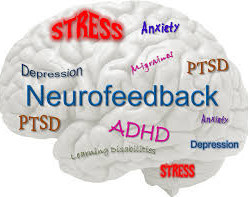 LENS Neurofeedback is my choice