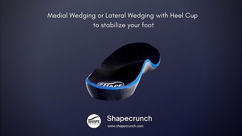 Medial Arch Support with medial wedging in Orthotics and Shoe Inserts