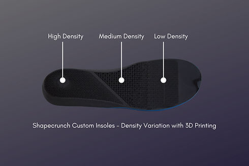 3D Printed Insoles and 3D Printed Orthotics