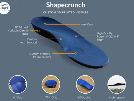 Why Shapecrunch's Shoe Inserts are the best ?