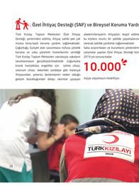 Kızılay TM