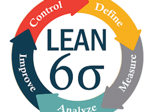 Knowledge-of-Lean-Six-Sigma2.png