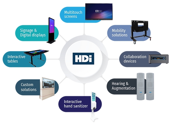 HDi-Product_Line.png