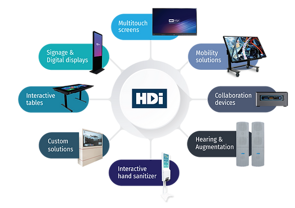 HDi_product_line.png