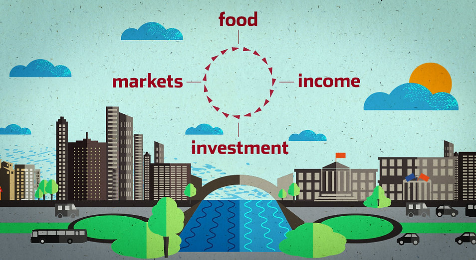 Style Frame SAB Miller, food security, food diagram, Angela Gigica, data visualisation, infographic