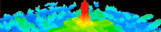 3-D modeling using RGB