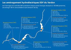Carte aménagement hydroélectrique EDF
