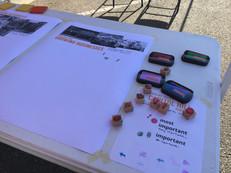 Community Visioning Activity