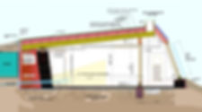 Earthship Biotecture Global Model Plan Side View