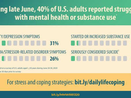 We know the pandemic is affecting our mental health. But this report is still alarming.