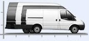 Transit van sizes