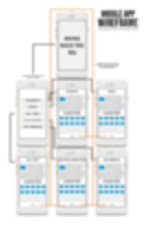 Mobile WireFrame.jpg
