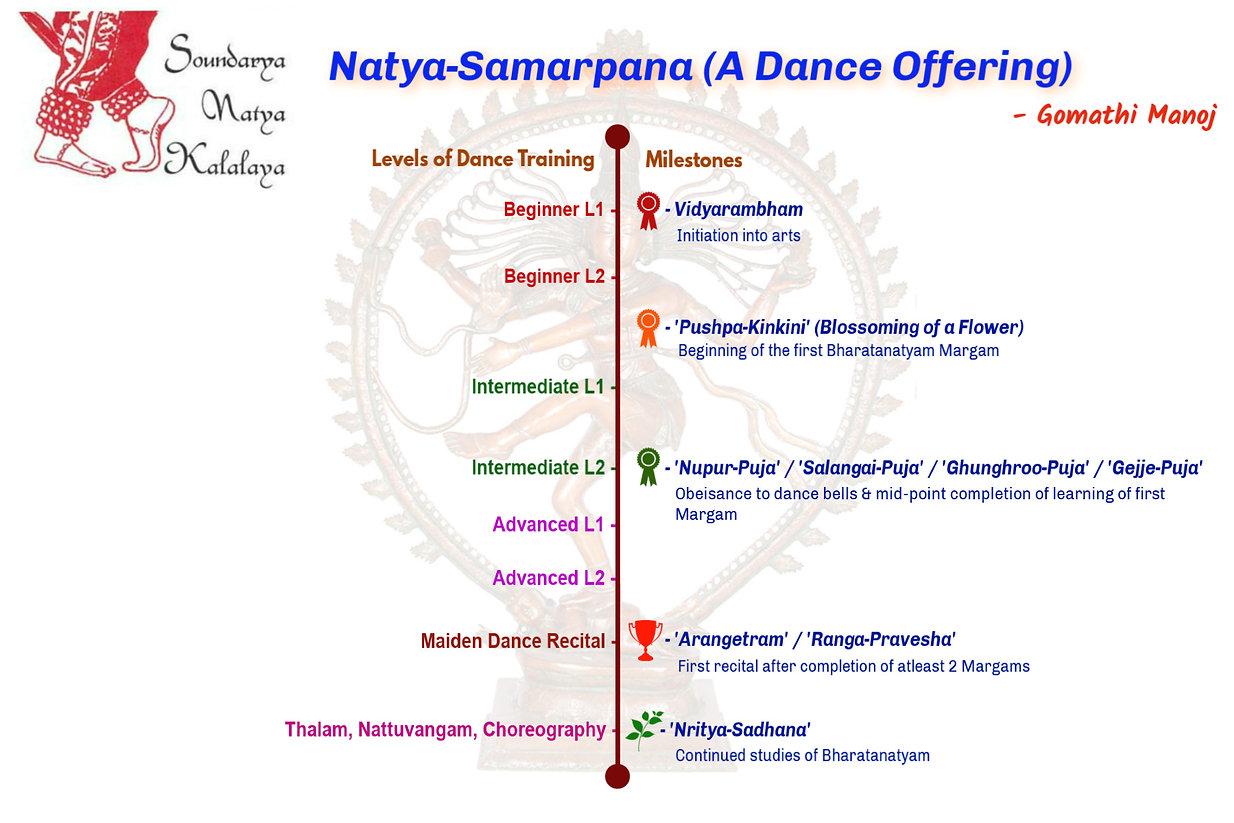 NatyaSamarpana.jpg
