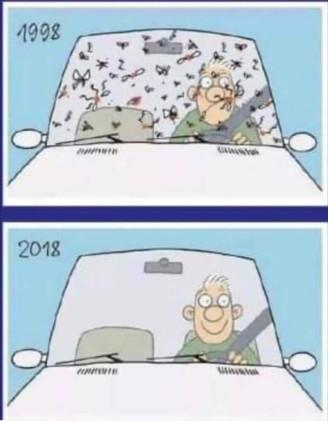 Biodiversiteit neemt af