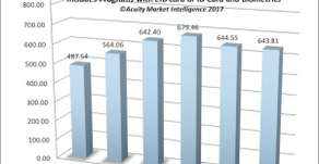 National eID Market Stabilizes; More Than 3.2B Chip-Based Credentials in Circulation by 2021