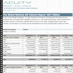 The Global National eID Industry Report Forecast Data