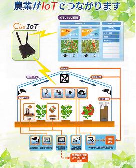 「ICT・IoTビジネスソリューションフェアー2018」に行ってきました。(IOT編③)
