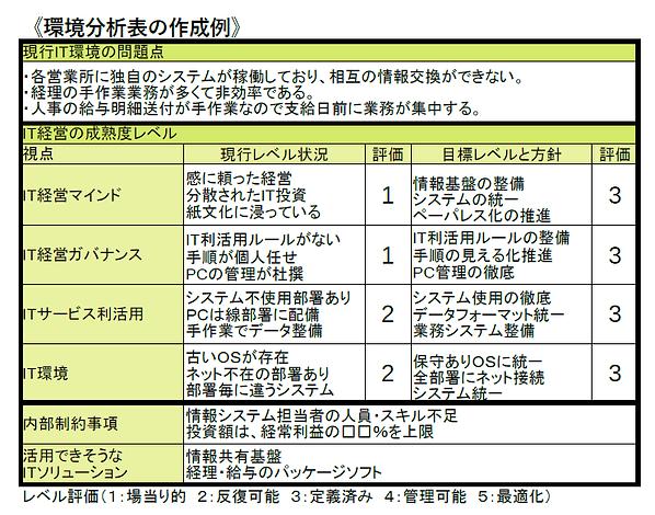IT環境分析表.png