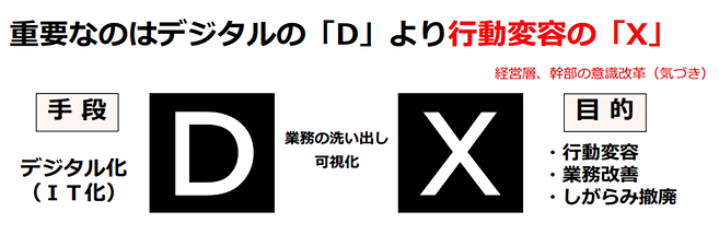 DX.png