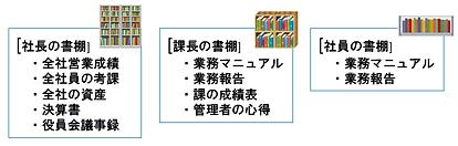 文書管理2.png